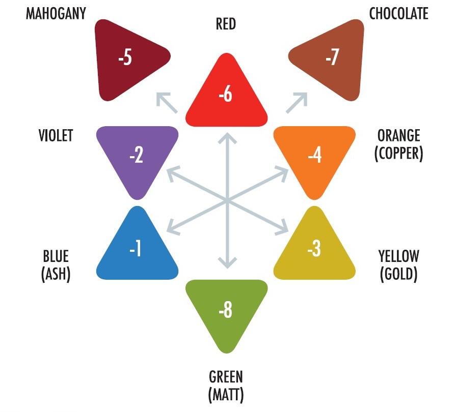 Nxt Colour Star Nxt
